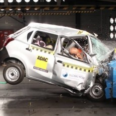 Crash Tests in India from 2017