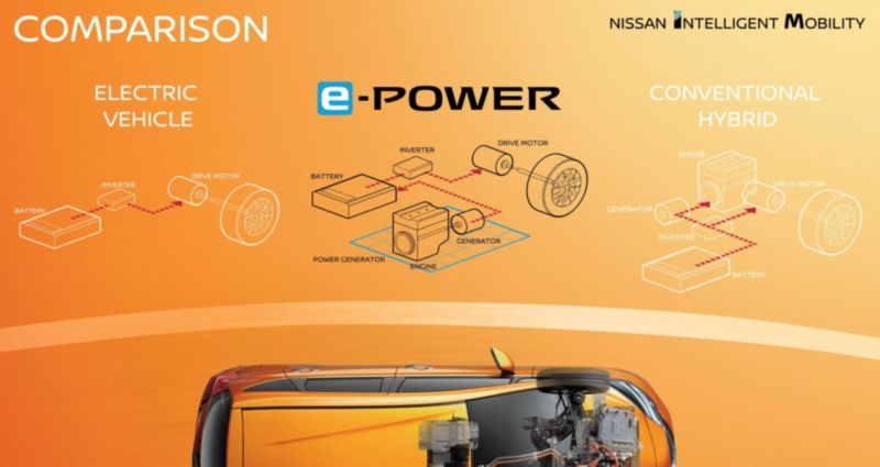 nissan-e-power-1-web