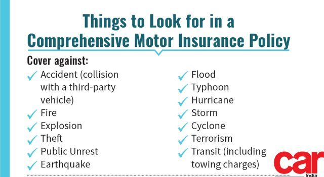 Why you need insurance and how it is useful for cars struck by natural disasters