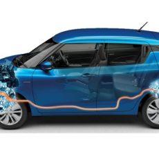 #AutoExpo2020 Maruti Suzuki Swift Strong Hybrid Revealed