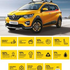 Renault Offer Discounts on Spare Parts, Accessories and Servicing