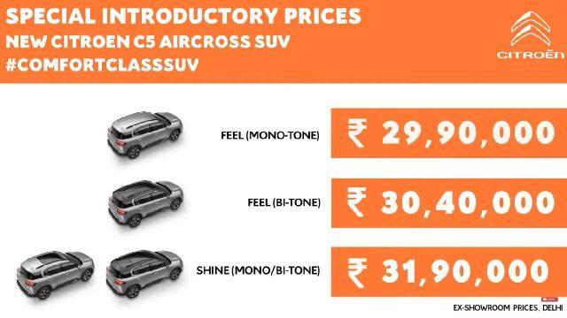 Citroen pricing